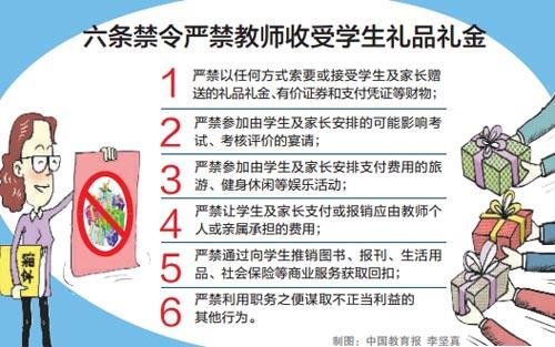 教育部出台6条禁令严禁教师收受学生礼品礼金等